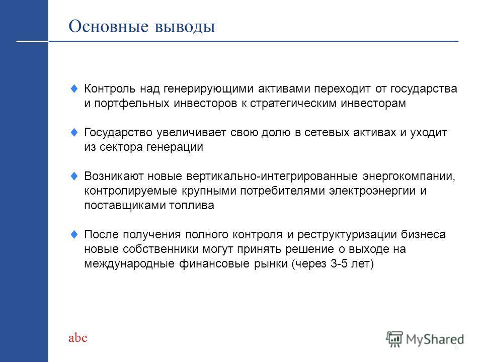 abc 5 Изменение структуры сектора Скупка акций энергокомпаний, вероятно, приведет к образованию новых вертикально-интегрированных структур, контролируемых крупными потребителями электроэнергии и поставщиками топлива РАО ЕЭС России Росэнергоатом Прочи