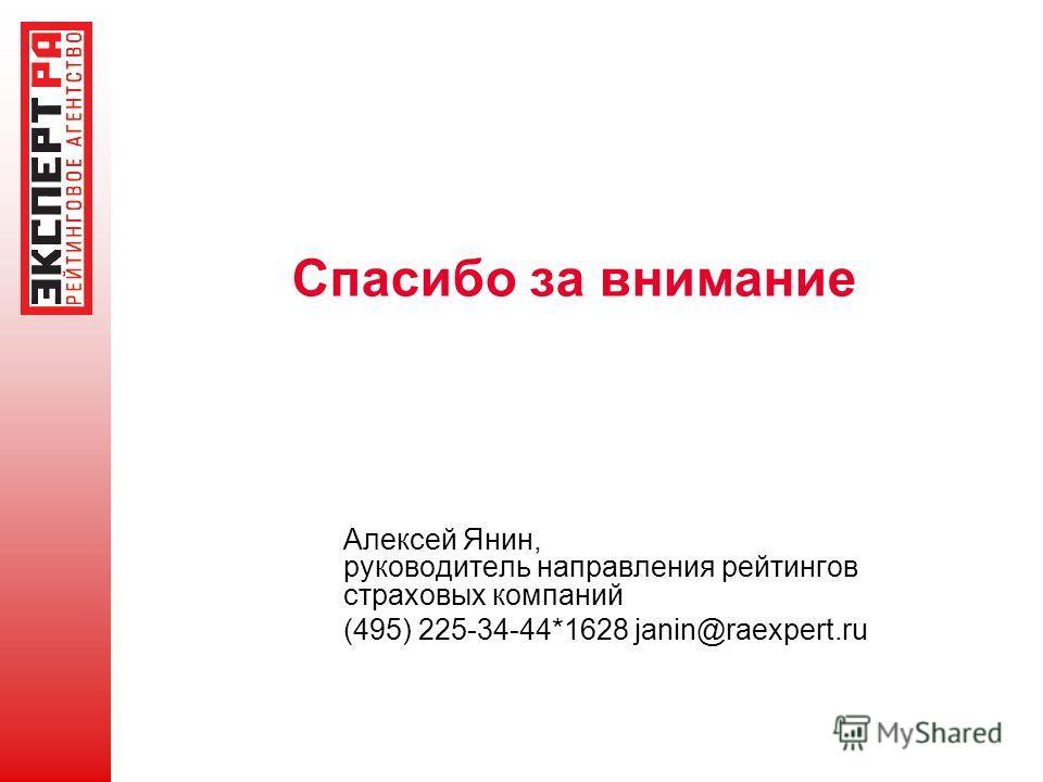Спасибо за внимание Алексей Янин, руководитель направления рейтингов страховых компаний (495) 225-34-44*1628 janin@raexpert.ru