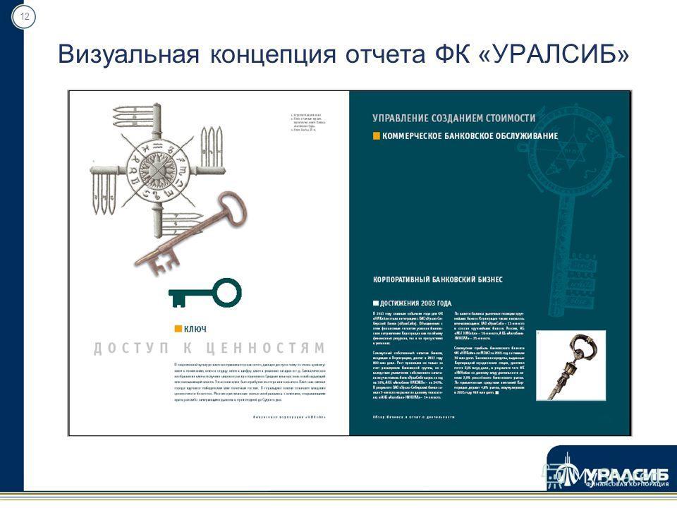 12 Визуальная концепция отчета ФК «УРАЛСИБ»
