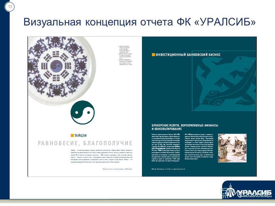 13 Визуальная концепция отчета ФК «УРАЛСИБ»