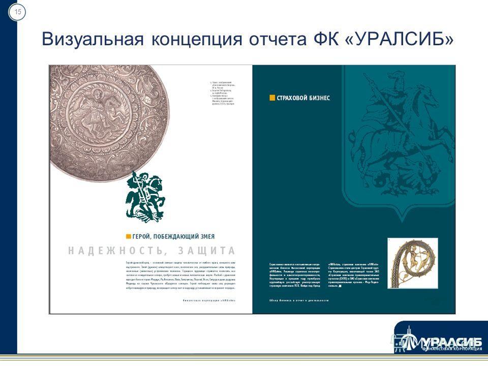 15 Визуальная концепция отчета ФК «УРАЛСИБ»