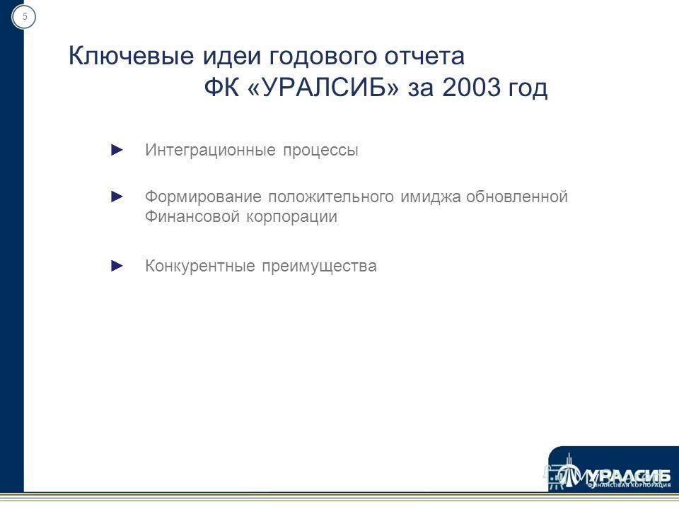 5 Ключевые идеи годового отчета ФК «УРАЛСИБ» за 2003 год Интеграционные процессы Формирование положительного имиджа обновленной Финансовой корпорации Конкурентные преимущества