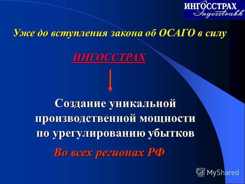 Уже до вступления закона об ОСАГО в силу Создание уникальной производственной мощности по урегулированию убытков ИНГОССТРАХ Во всех регионах РФ