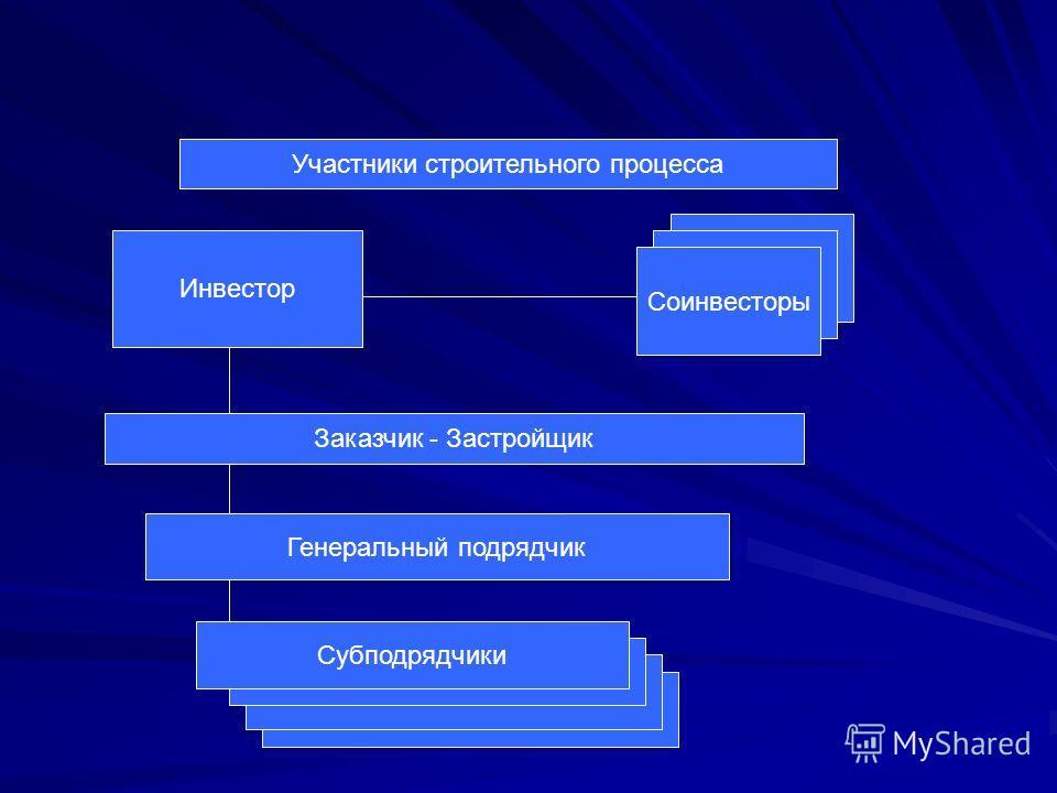 Участники строительного процесса Инвестор Заказчик - Застройщик Генеральный подрядчик Субподрядчики Соинвесторы