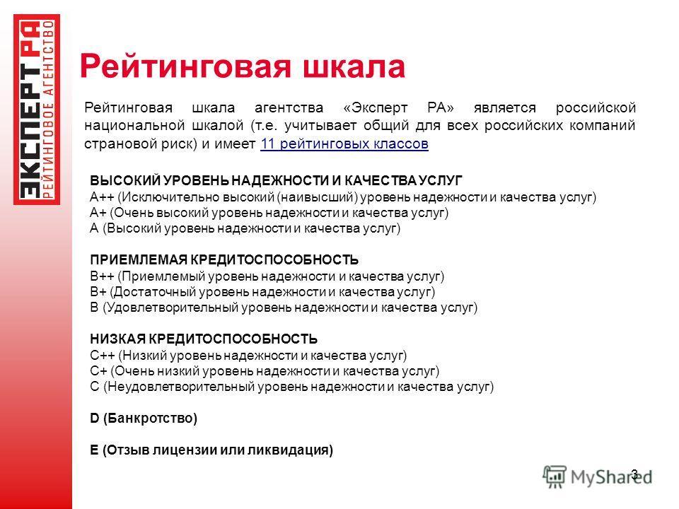 3 Рейтинговая шкала Рейтинговая шкала агентства «Эксперт РА» является российской национальной шкалой (т.е. учитывает общий для всех российских компаний страновой риск) и имеет 11 рейтинговых классов ВЫСОКИЙ УРОВЕНЬ НАДЕЖНОСТИ И КАЧЕСТВА УСЛУГ A++ (Ис