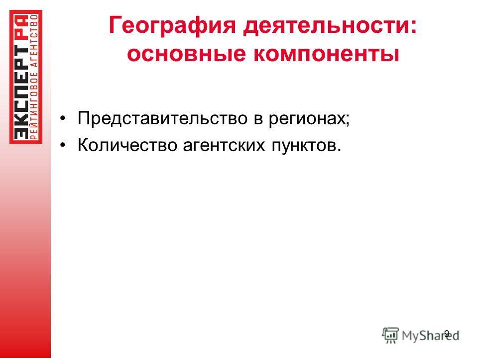 География деятельности: основные компоненты Представительство в регионах; Количество агентских пунктов. 9