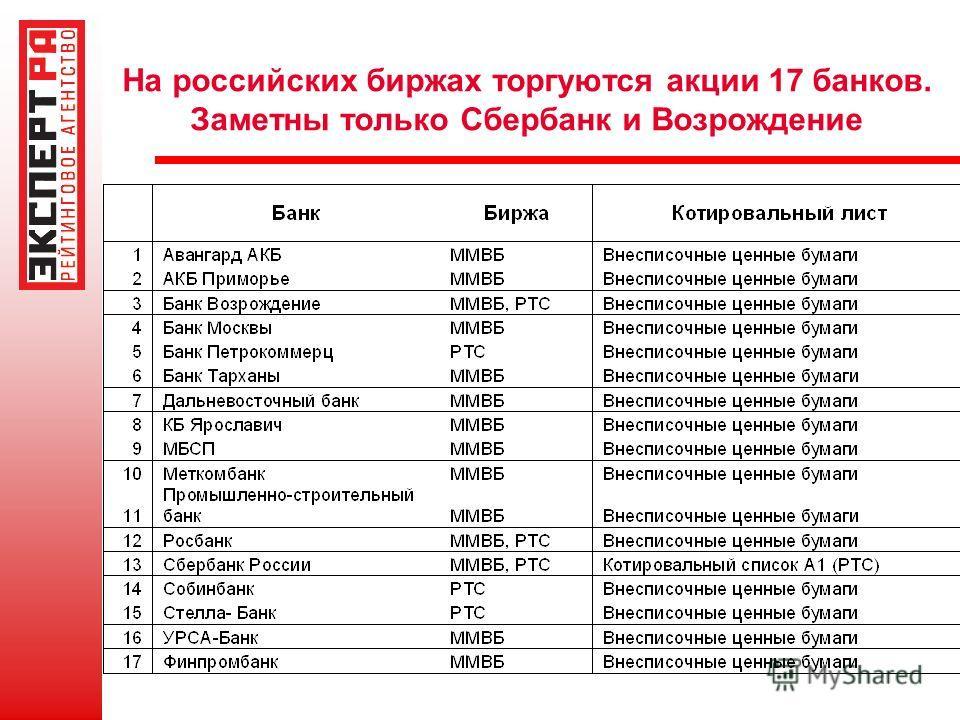 На российских биржах торгуются акции 17 банков. Заметны только Сбербанк и Возрождение
