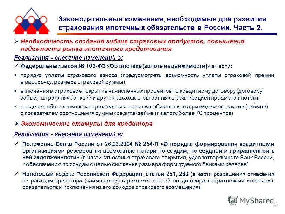 9 Законодательные изменения, необходимые для развития страхования ипотечных обязательств в России. Часть 2. Необходимость создания гибких страховых продуктов, повышения надежности рынка ипотечного кредитования Реализация - внесение изменений в: Федер