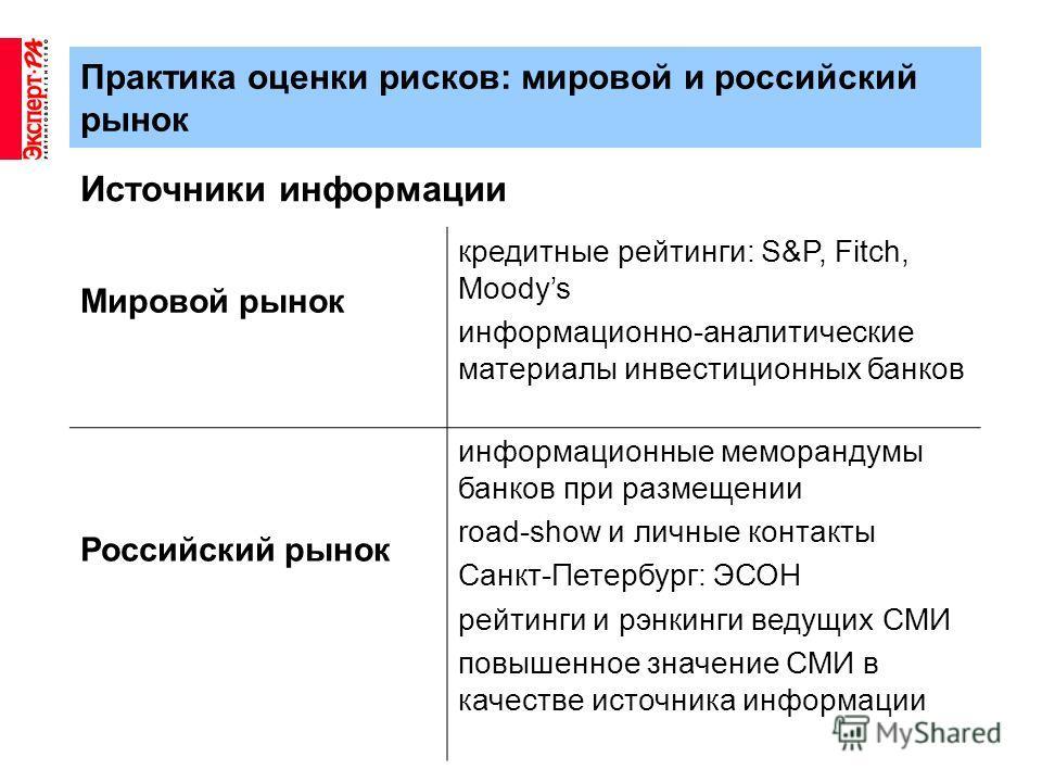 Практика оценки рисков: мировой и российский рынок Мировой рынок кредитные рейтинги: S&P, Fitch, Moodys информационно-аналитические материалы инвестиционных банков Российский рынок информационные меморандумы банков при размещении road-show и личные к