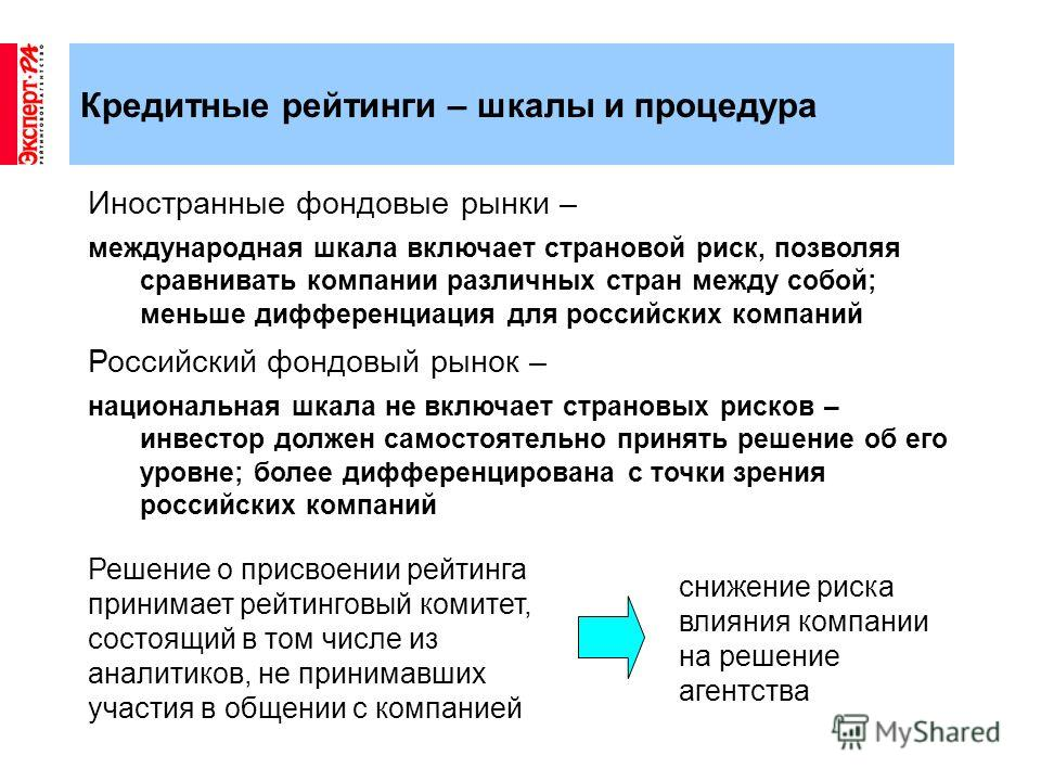 Кредитные рейтинги – шкалы и процедура Иностранные фондовые рынки – международная шкала включает страновой риск, позволяя сравнивать компании различных стран между собой; меньше дифференциация для российских компаний Российский фондовый рынок – нацио