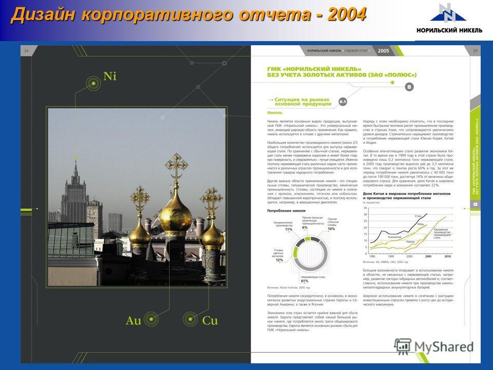 Дизайн корпоративного отчета - 2004 Дизайн корпоративного отчета - 2004