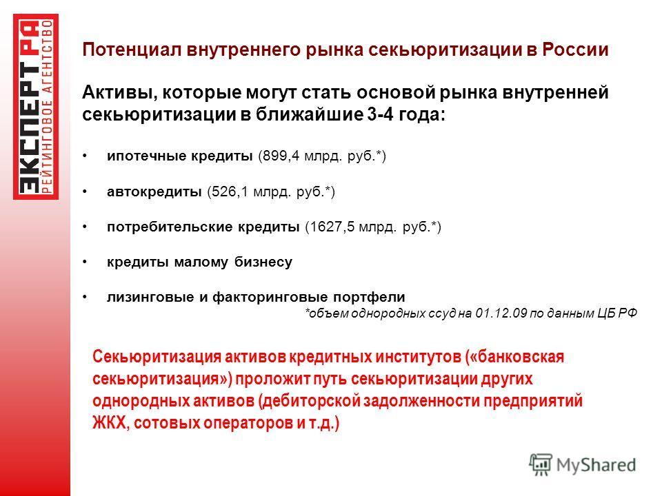 Потенциал внутреннего рынка секьюритизации в России Активы, которые могут стать основой рынка внутренней секьюритизации в ближайшие 3-4 года: ипотечные кредиты (899,4 млрд. руб.*) автокредиты (526,1 млрд. руб.*) потребительские кредиты (1627,5 млрд.