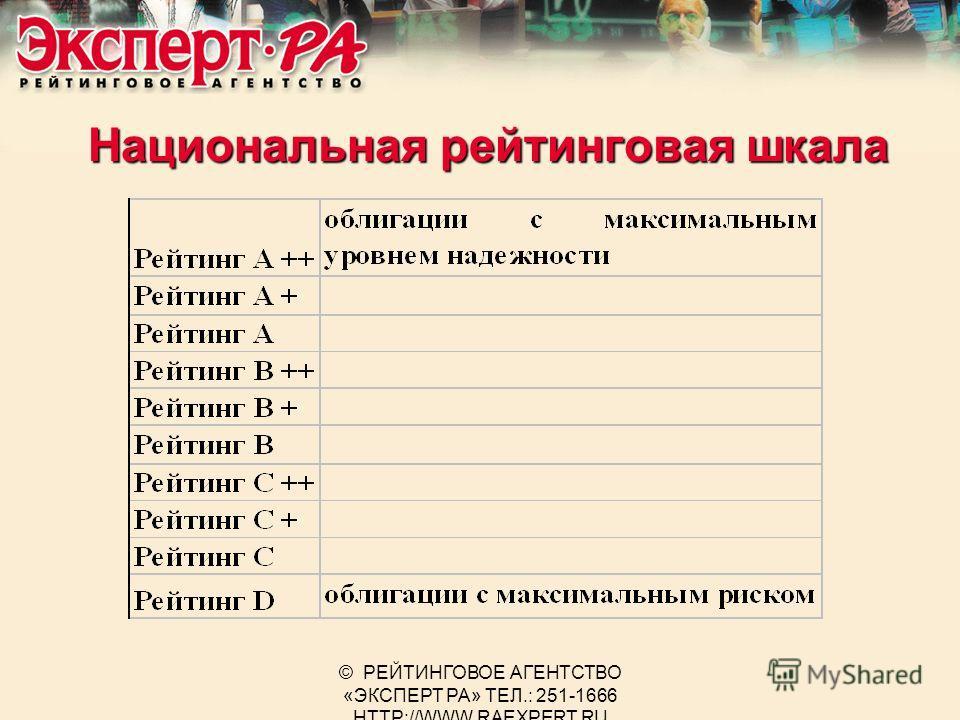 © РЕЙТИНГОВОЕ АГЕНТСТВО «ЭКСПЕРТ РА» ТЕЛ.: 251-1666 HTTP://WWW.RAEXPERT.RU Национальная рейтинговая шкала