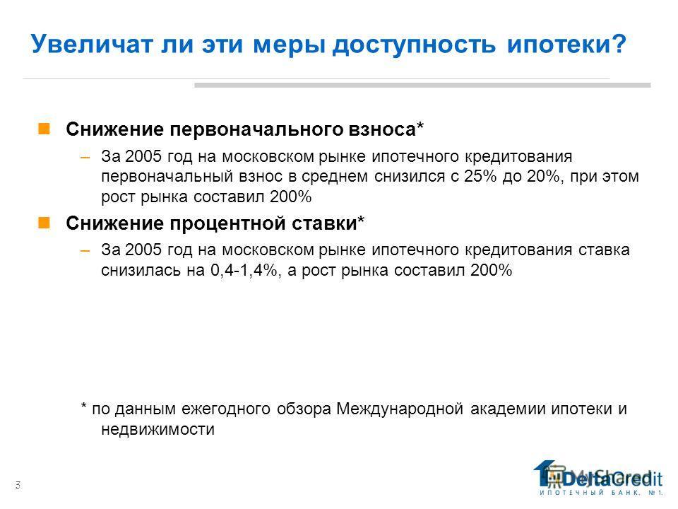 3 Увеличат ли эти меры доступность ипотеки? Снижение первоначального взноса* –За 2005 год на московском рынке ипотечного кредитования первоначальный взнос в среднем снизился с 25% до 20%, при этом рост рынка составил 200% Снижение процентной ставки*