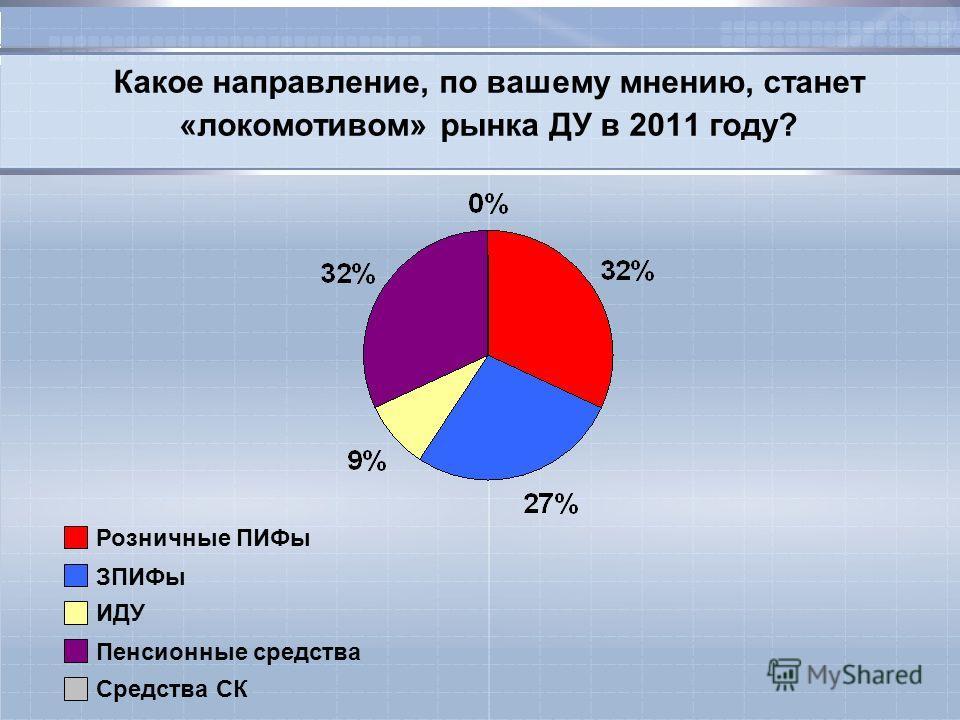 Какое направление, по вашему мнению, станет «локомотивом» рынка ДУ в 2011 году? Розничные ПИФы ЗПИФы ИДУ Пенсионные средства Средства СК