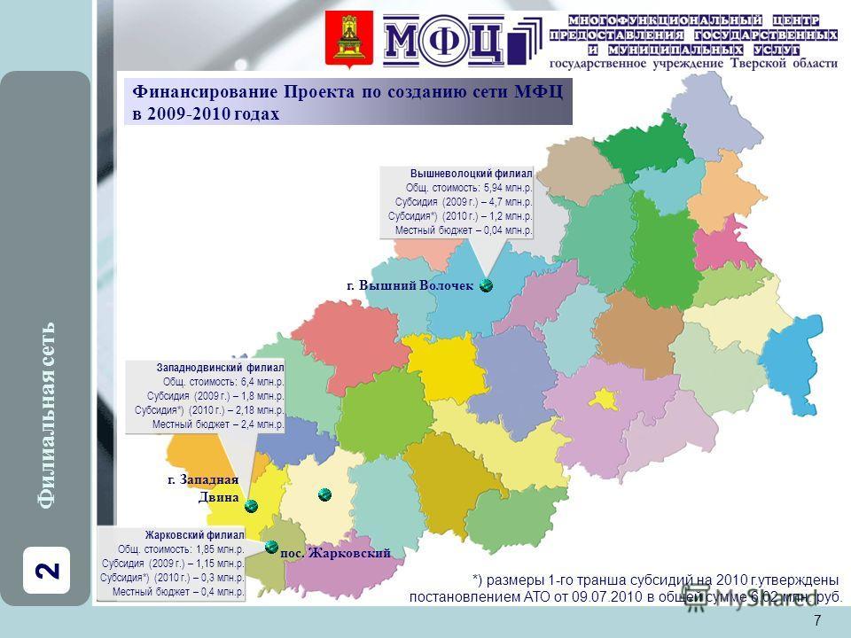 7 Финансирование Проекта по созданию сети МФЦ в 2009-2010 годах Западнодвинский филиал Общ. стоимость: 6,4 млн.р. Субсидия (2009 г.) – 1,8 млн.р. Субсидия*) (2010 г.) – 2,18 млн.р. Местный бюджет – 2,4 млн.р. Жарковский филиал Общ. стоимость: 1,85 мл