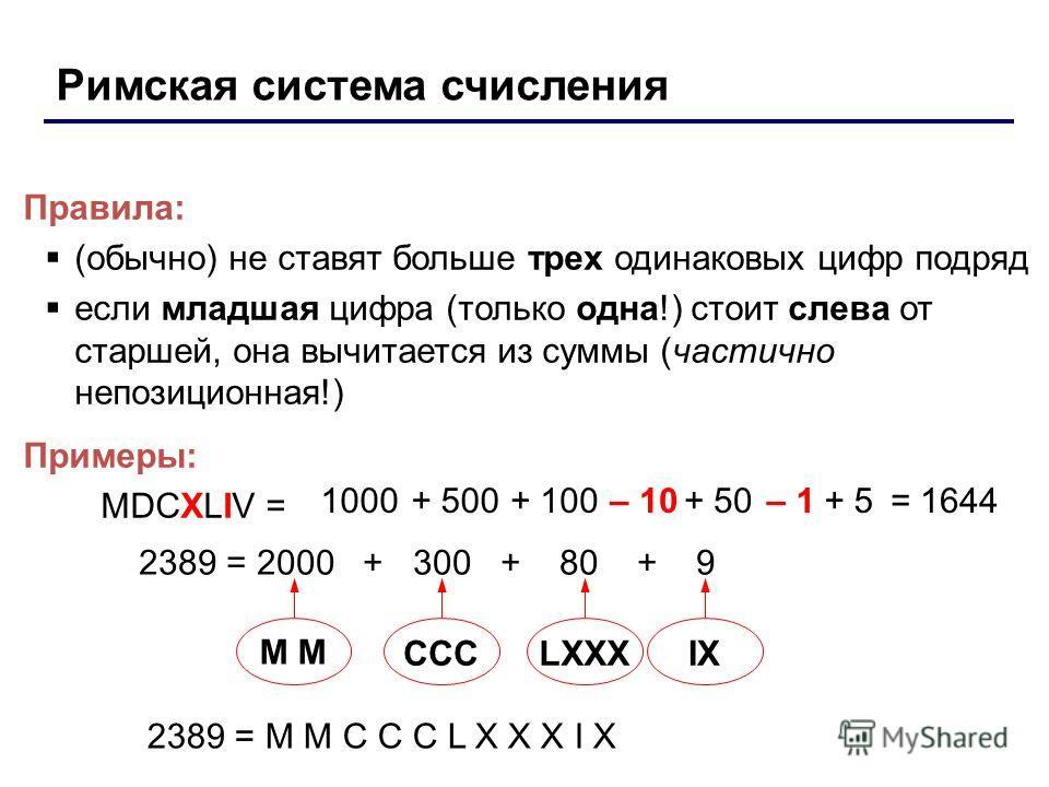 Римская система счисления Правила: (обычно) не ставят больше трех одинаковых цифр подряд если младшая цифра (только одна!) стоит слева от старшей, она вычитается из суммы (частично непозиционная!) Примеры: MDCXLIV = 1000+ 500+ 100– 10+ 50– 1+ 5 2389