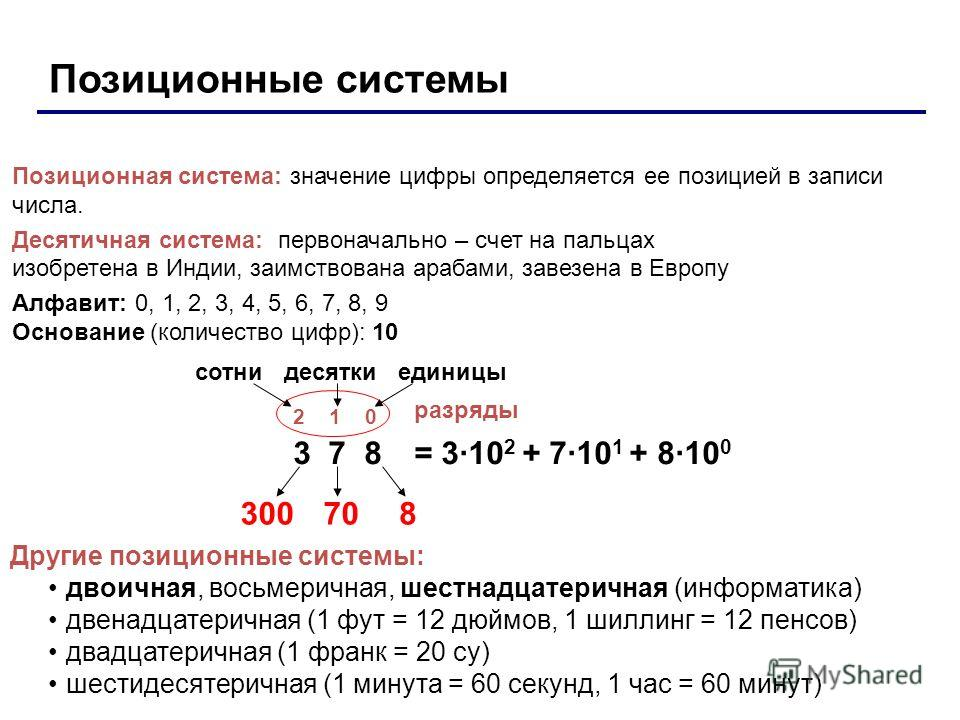 Позиционные системы Позиционная система: значение цифры определяется ее позицией в записи числа. Десятичная система: первоначально – счет на пальцах изобретена в Индии, заимствована арабами, завезена в Европу Алфавит: 0, 1, 2, 3, 4, 5, 6, 7, 8, 9 Осн