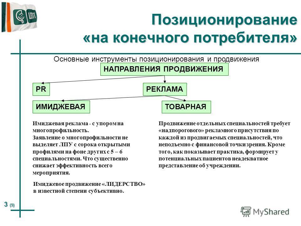 Позиционирование «на конечного потребителя» 3 (9)3 (9)3 (9)3 (9) Основные инструменты позиционирования и продвижения НАПРАВЛЕНИЯ ПРОДВИЖЕНИЯ РЕКЛАМАPR ИМИДЖЕВАЯ ТОВАРНАЯ Имиджевая реклама - с упором на многопрофильность. Заявление о многопрофильности