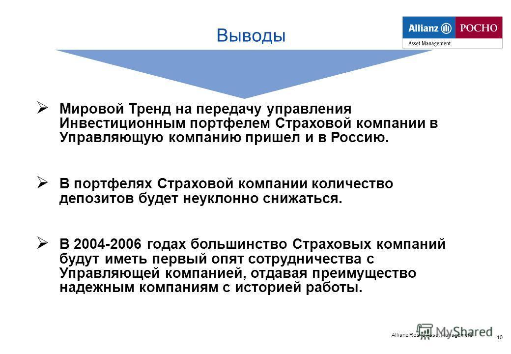 Allianz Rosno Asset Management 10 Выводы Мировой Тренд на передачу управления Инвестиционным портфелем Страховой компании в Управляющую компанию пришел и в Россию. В портфелях Страховой компании количество депозитов будет неуклонно снижаться. В 2004-