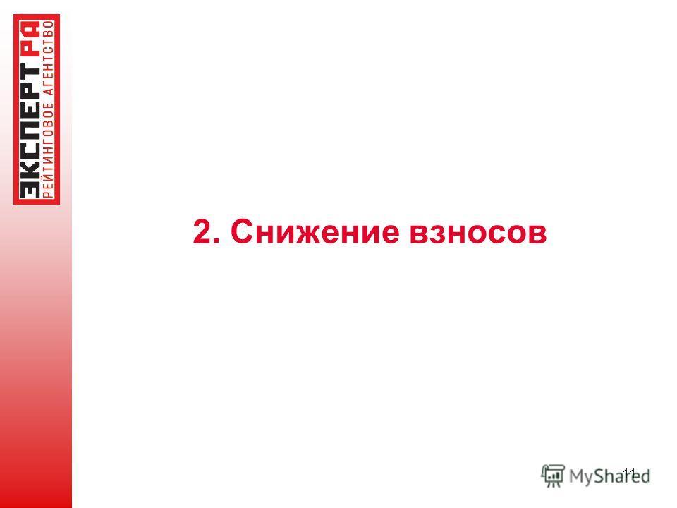 2. Снижение взносов 11