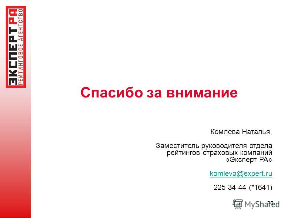 Спасибо за внимание 26 Комлева Наталья, Заместитель руководителя отдела рейтингов страховых компаний «Эксперт РА» komleva@expert.ru 225-34-44 (*1641)