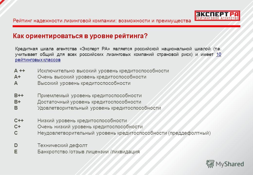 Рейтинг надежности лизинговой компании: возможности и преимущества Как ориентироваться в уровне рейтинга? Кредитная шкала агентства «Эксперт РА» является российской национальной шкалой (т.е. учитывает общий для всех российских лизинговых компаний стр