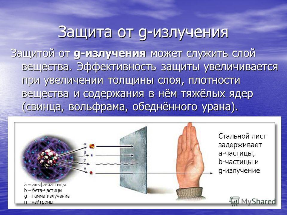 Защита от g-излучения Защитой от g-излучения может служить слой вещества. Эффективность защиты увеличивается при увеличении толщины слоя, плотности вещества и содержания в нём тяжёлых ядер (свинца, вольфрама, обеднённого урана). a – альфа-частицы b –