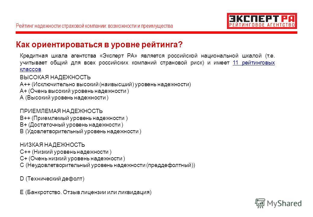 Как ориентироваться в уровне рейтинга? Кредитная шкала агентства «Эксперт РА» является российской национальной шкалой (т.е. учитывает общий для всех российских компаний страновой риск) и имеет 11 рейтинговых классов ВЫСОКАЯ НАДЕЖНОСТЬ A++ (Исключител