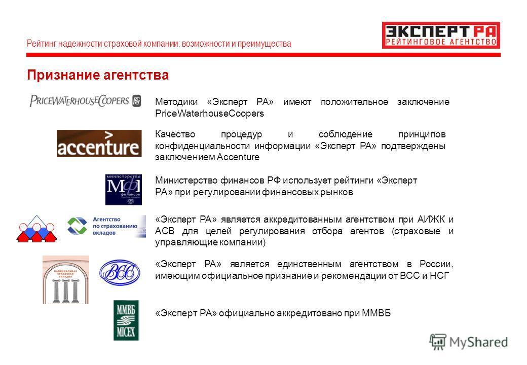 Признание агентства Методики «Эксперт РА» имеют положительное заключение PriceWaterhouseCoopers Качество процедур и соблюдение принципов конфиденциальности информации «Эксперт РА» подтверждены заключением Accenture Министерство финансов РФ использует