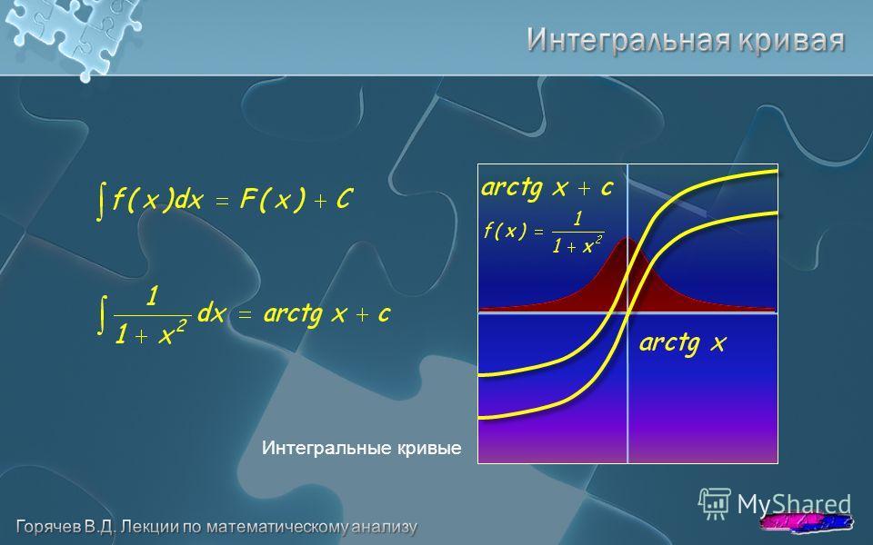 Интегральные кривые