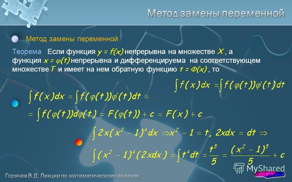 Метод замены переменной Теорема Если функция y = f(x) непрерывна на множестве X, а функция x = (t) непрерывна и дифференцируема на соответствующем множестве T и имеет на нем обратную функцию t = (x), то