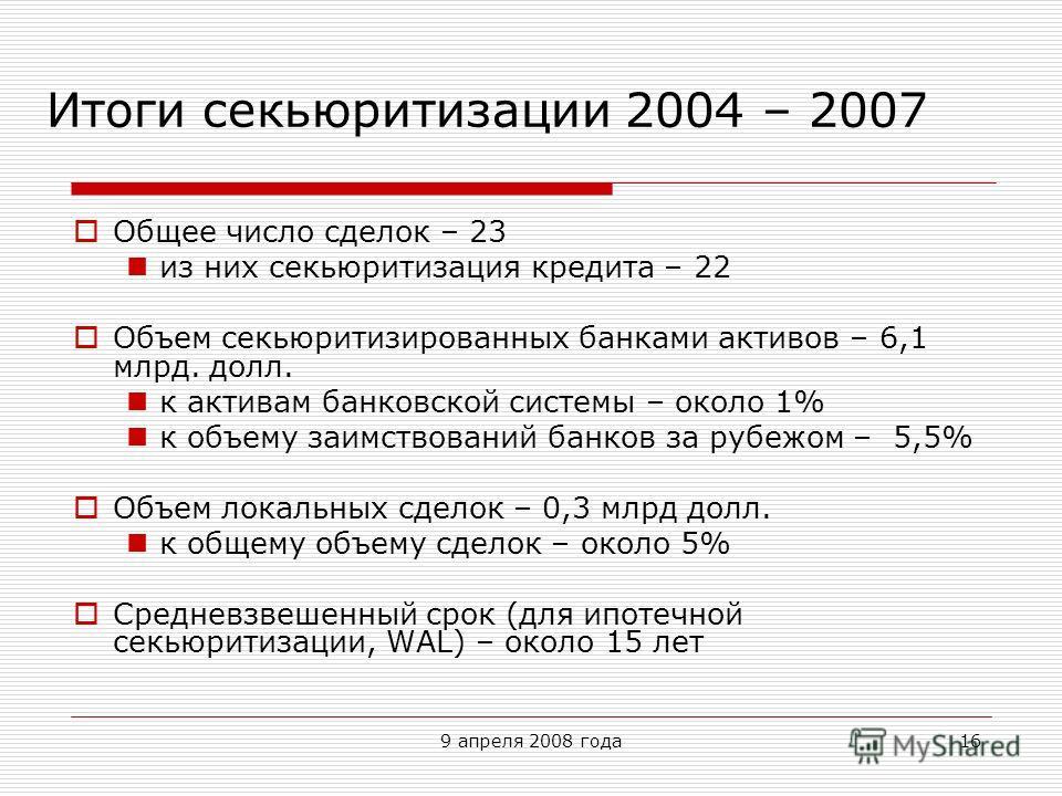 9 апреля 2008 года16 Итоги секьюритизации 2004 – 2007 Общее число сделок – 23 из них секьюритизация кредита – 22 Объем секьюритизированных банками активов – 6,1 млрд. долл. к активам банковской системы – около 1% к объему заимствований банков за рубе