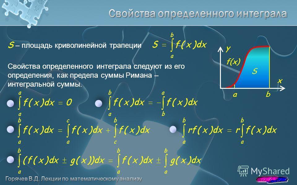 S – площадь криволинейной трапеции Свойства определенного интеграла следуют из его определения, как предела суммы Римана – интегральной суммы. f(x) x ab S y