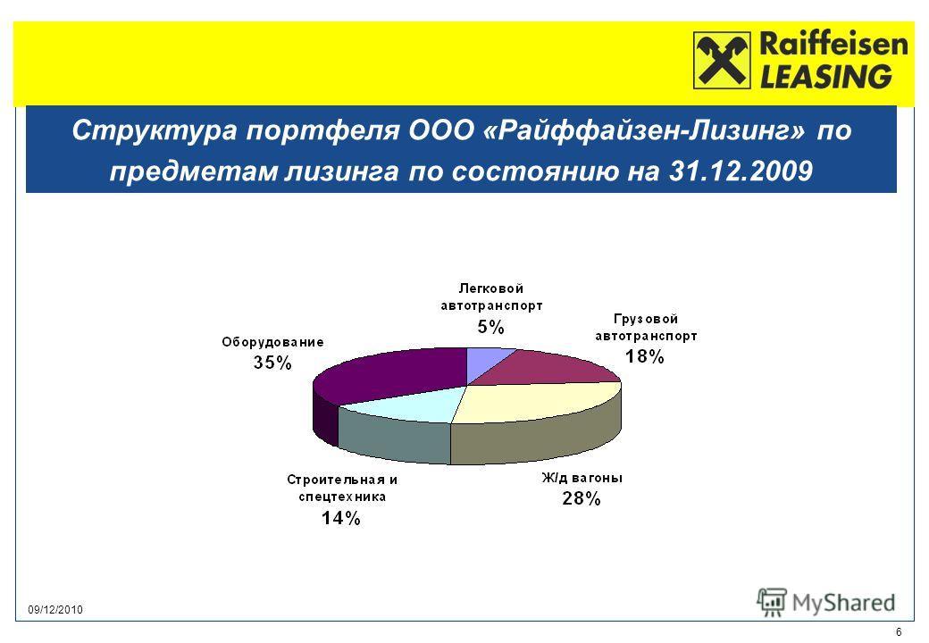 09/12/2010 6 Структура портфеля ООО «Райффайзен-Лизинг» по предметам лизинга по состоянию на 31.12.2009