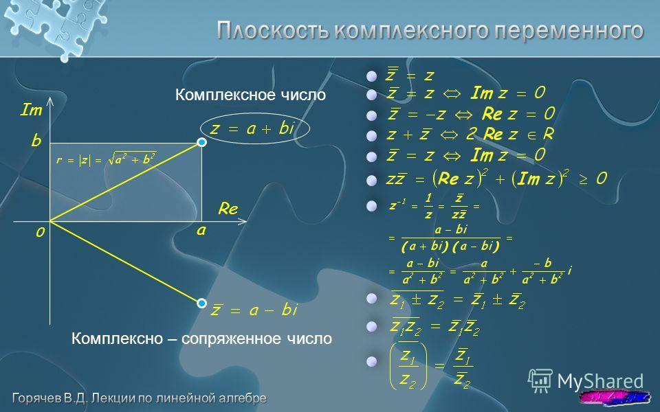 Im Re 0 a b Комплексно – сопряженное число Комплексное число