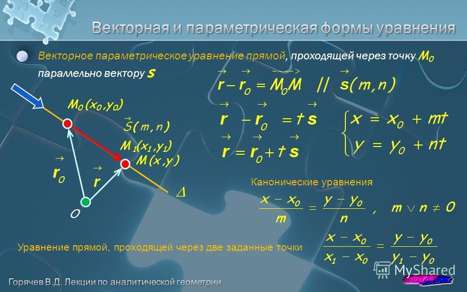 Векторное параметрическое уравнение прямой, проходящей через точку M 0 параллельно вектору s Канонические уравнения М (x,y ) М 0 (x 0,y 0 ) O М 1 (x 1,y 1 ) Уравнение прямой, проходящей через две заданные точки