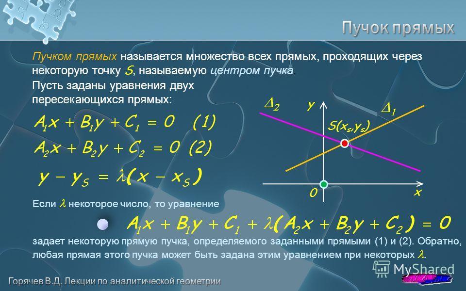 Пучком прямых называется множество всех прямых, проходящих через некоторую точку S, называемую центром пучка. Пусть заданы уравнения двух пересекающихся прямых: y x 0 S(x s,y s ) Если некоторое число, то уравнение задает некоторую прямую пучка, опред