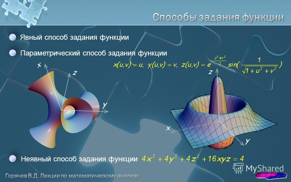 Параметрический способ задания функции y z x Неявный способ задания функции y z x Явный способ задания функции