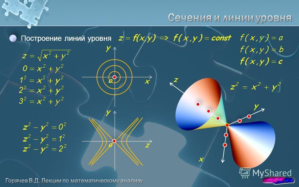 Построение линий уровня o x y o z y z x y