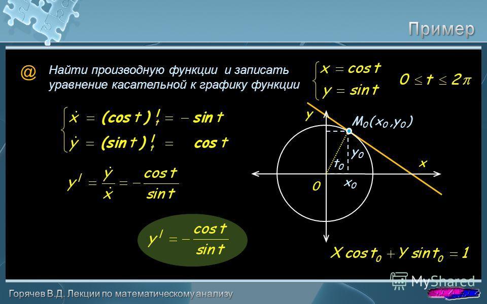 @ Найти производную функции и записать уравнение касательной к графику функции y x 0 x0x0 y0y0 М0 ( x0,y0 )М0 ( x0,y0 ) t0t0