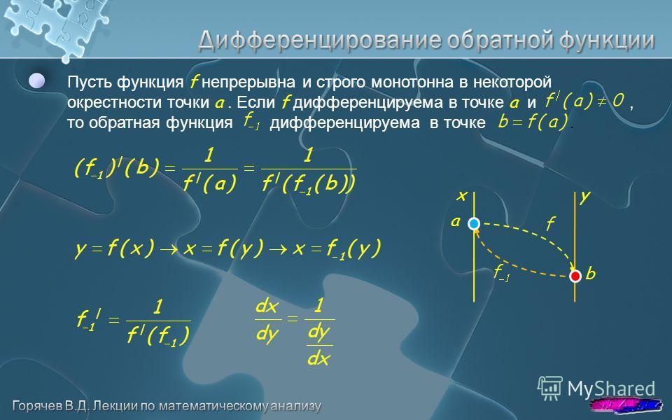 Пусть функция f непрерывна и строго монотонна в некоторой окрестности точки а. Если f дифференцируема в точке а и, то обратная функция дифференцируема в точке. yx a b