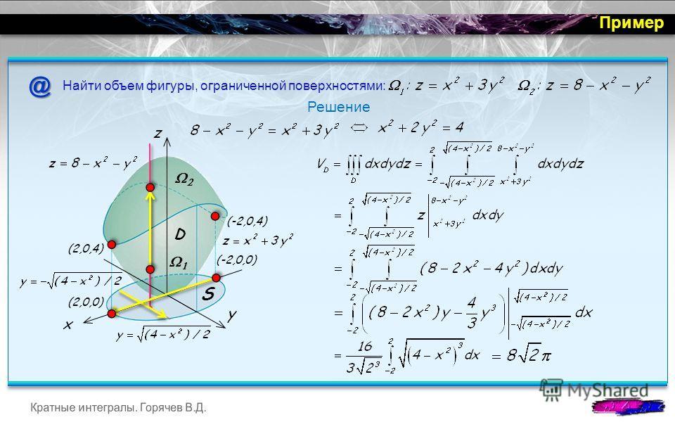 Пример Решение D S @ Найти объем фигуры, ограниченной поверхностями: (-2,0,0) (2,0,0) (2,0,4) (-2,0,4) x y z
