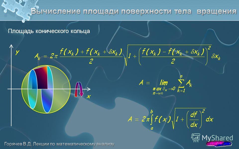 Площадь конического кольца x y