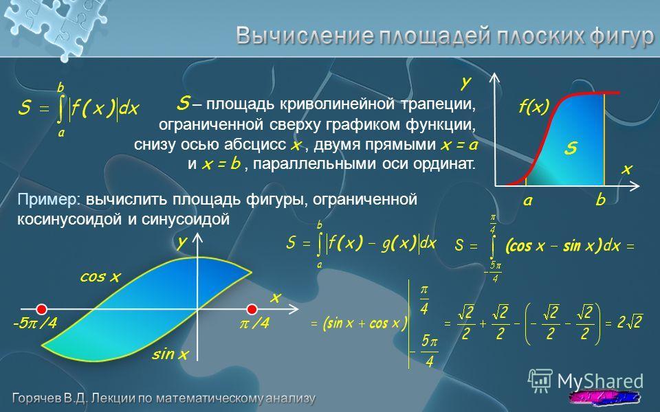 S – площадь криволинейной трапеции, ограниченной сверху графиком функции, снизу осью абсцисс x, двумя прямыми x = a и x = b, параллельными оси ординат. f(x) x ab S y Пример: вычислить площадь фигуры, ограниченной косинусоидой и синусоидой -5 /4 /4 y