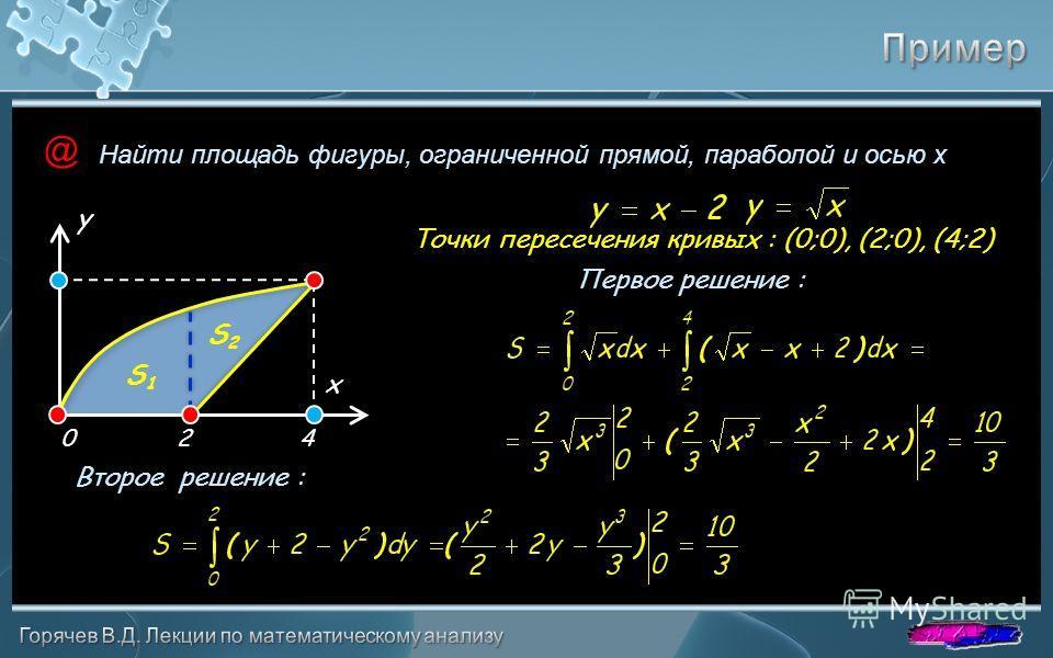 @ Найти площадь фигуры, ограниченной прямой, параболой и осью x y x 24 Точки пересечения кривых : (0;0), (2;0), (4;2) S1S1 S2S2 Первое решение : 0 Второе решение :