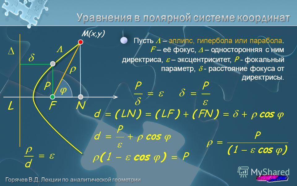 Пусть – эллипс, гипербола или парабола. F – её фокус, – односторонняя с ним директриса, – эксцентриситет, P - фокальный параметр, - расстояние фокуса от директрисы.