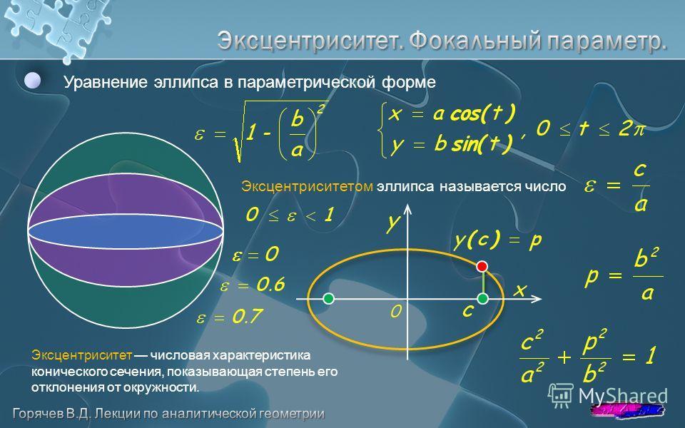 Эксцентриситетом эллипса называется число Уравнение эллипса в параметрической форме Эксцентриситет числовая характеристика конического сечения, показывающая степень его отклонения от окружности.