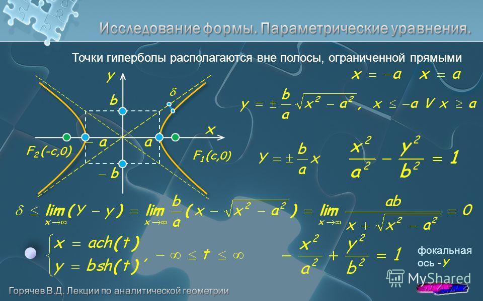 Точки гиперболы располагаются вне полосы, ограниченной прямыми F 2 (-с, 0 ) F 1 (с, 0) фокальная ось - Y