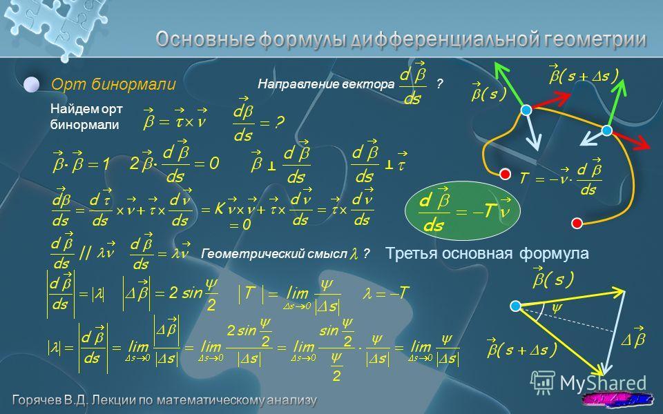 Орт бинормали Третья основная формула Геометрический смысл ? Направление вектора ? Найдем орт бинормали т т